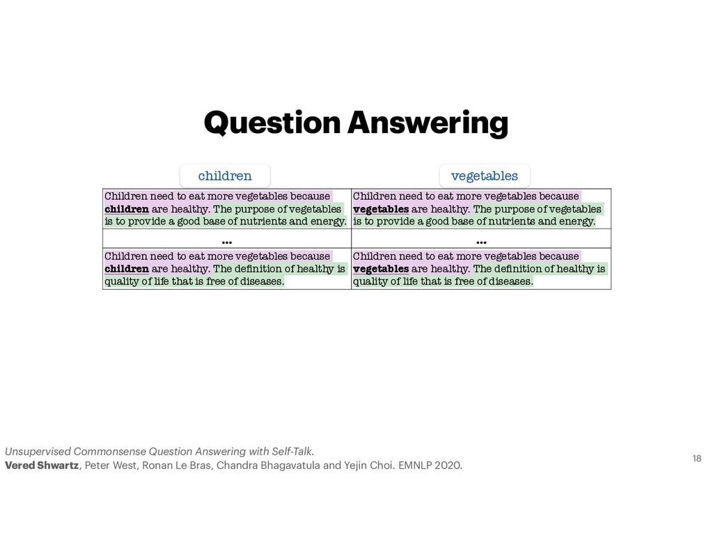 Question Answering Children Vegetables Children...