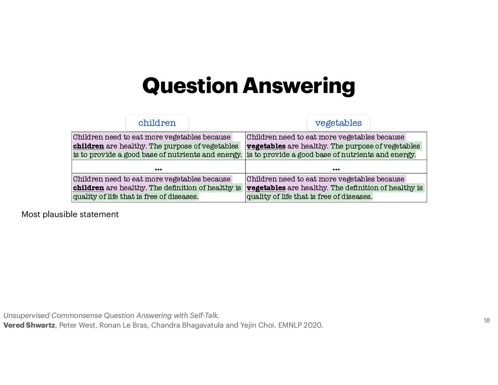 Question Answering Most plausible statement Chi...