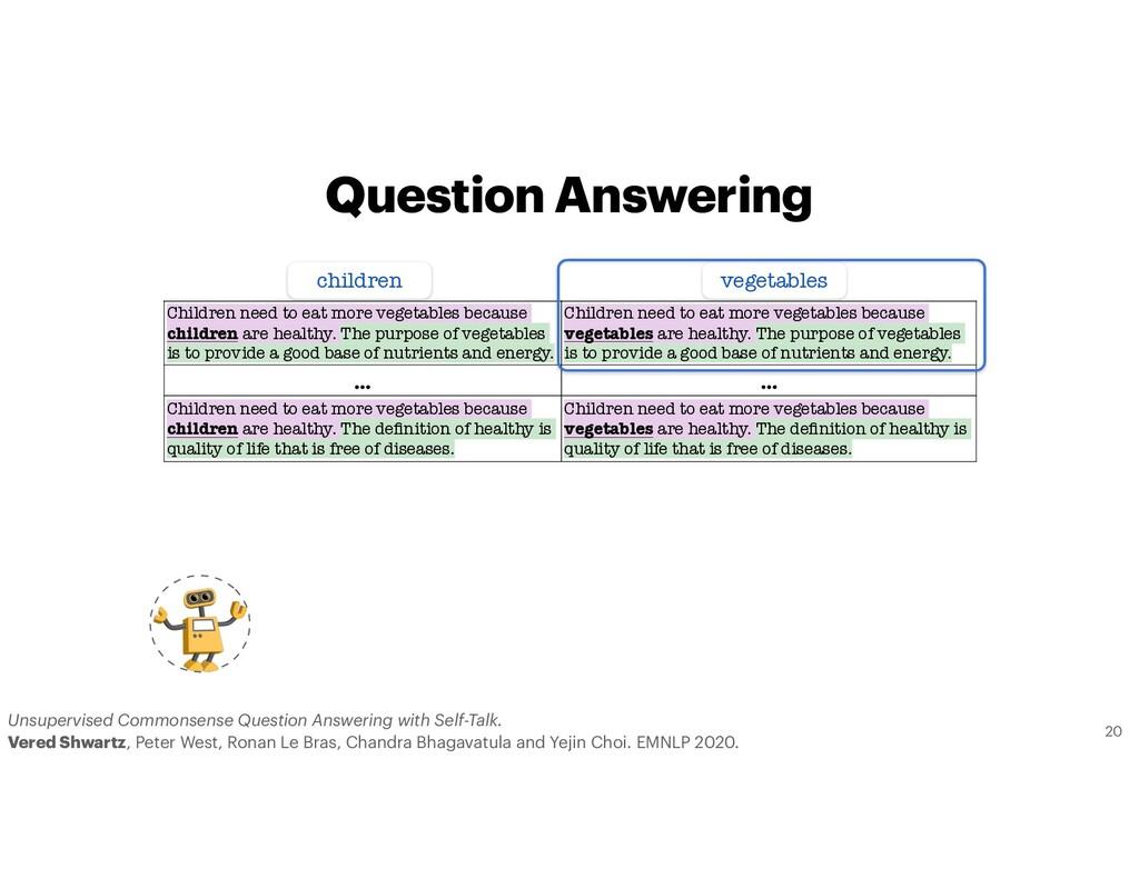 Question Answering 20 Children Vegetables Child...