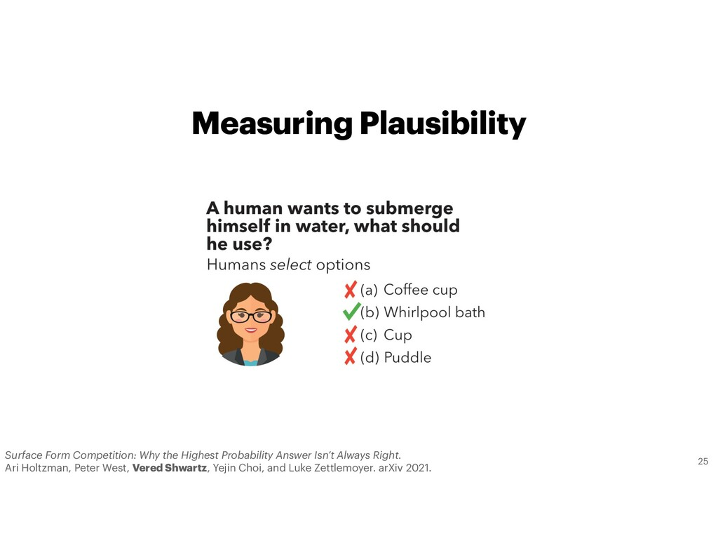 Measuring Plausibility 25 Surface Form Competit...