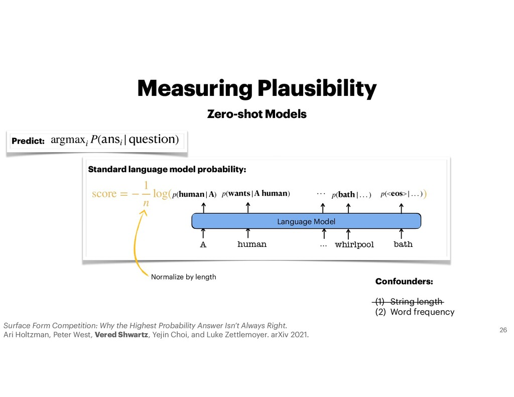 Measuring Plausibility 26 A human … whirlpool L...