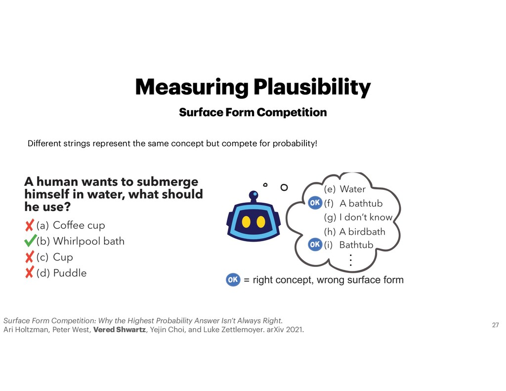 Measuring Plausibility 27 Surface Form Competit...