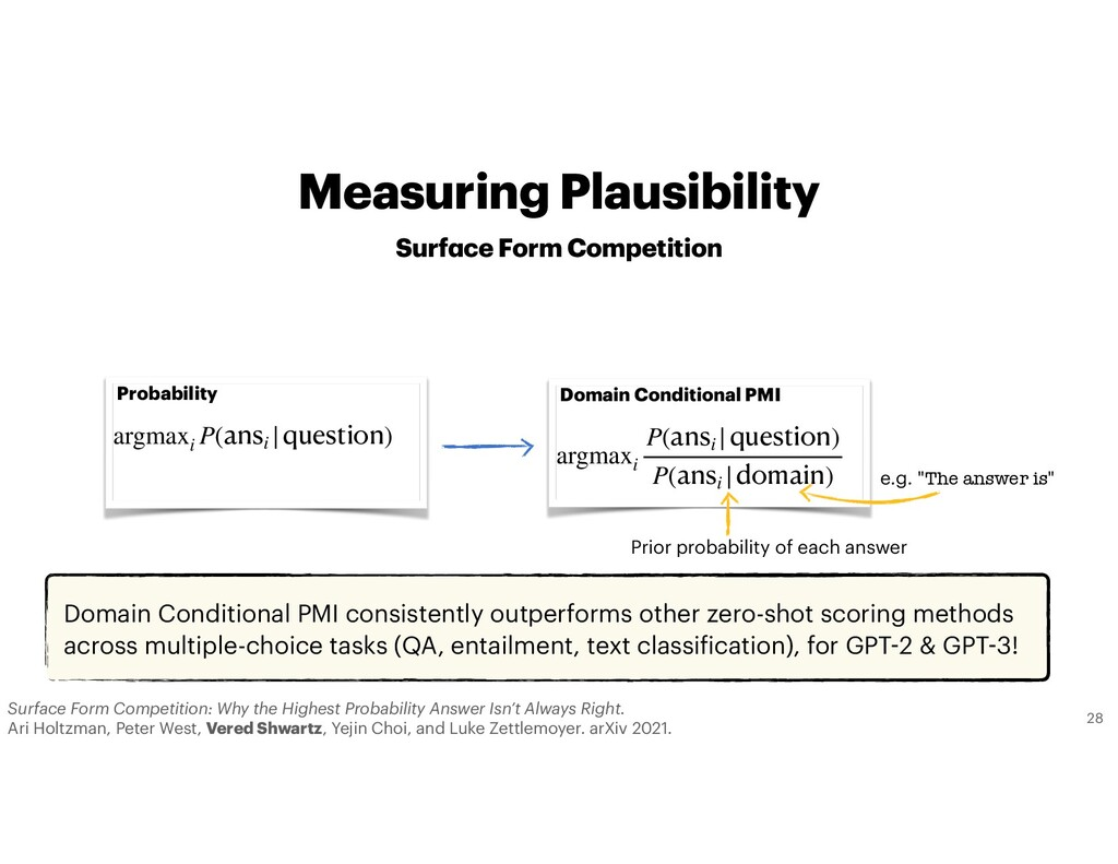 Measuring Plausibility 28 Surface Form Competit...