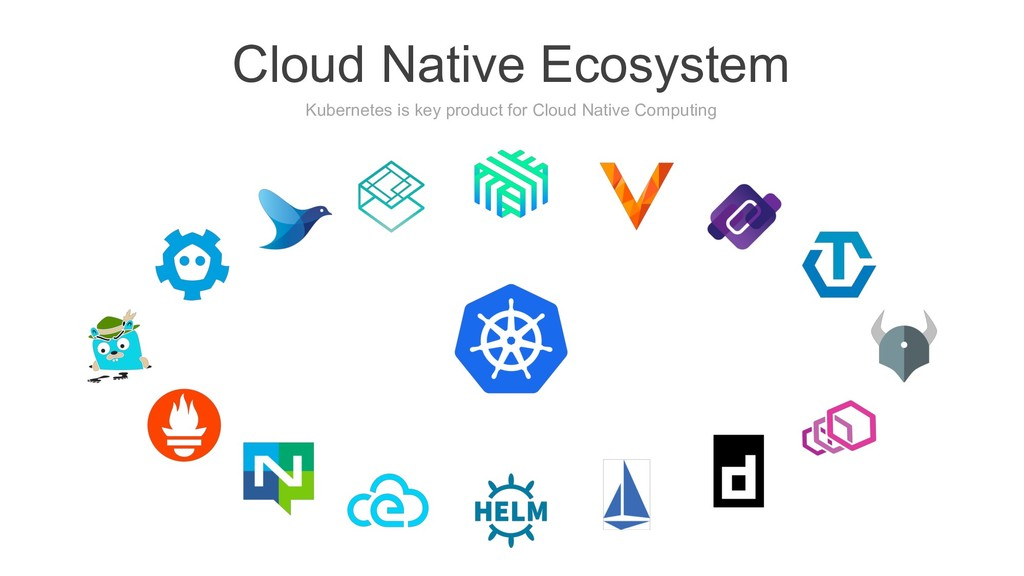 Kubernetes is key product for Cloud Native Comp...