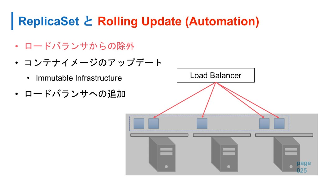 ReplicaSet  Rolling Update (Automation) page 0...