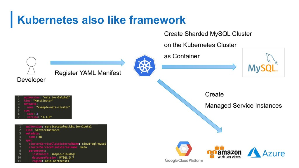 Kubernetes also like framework Developer Regist...
