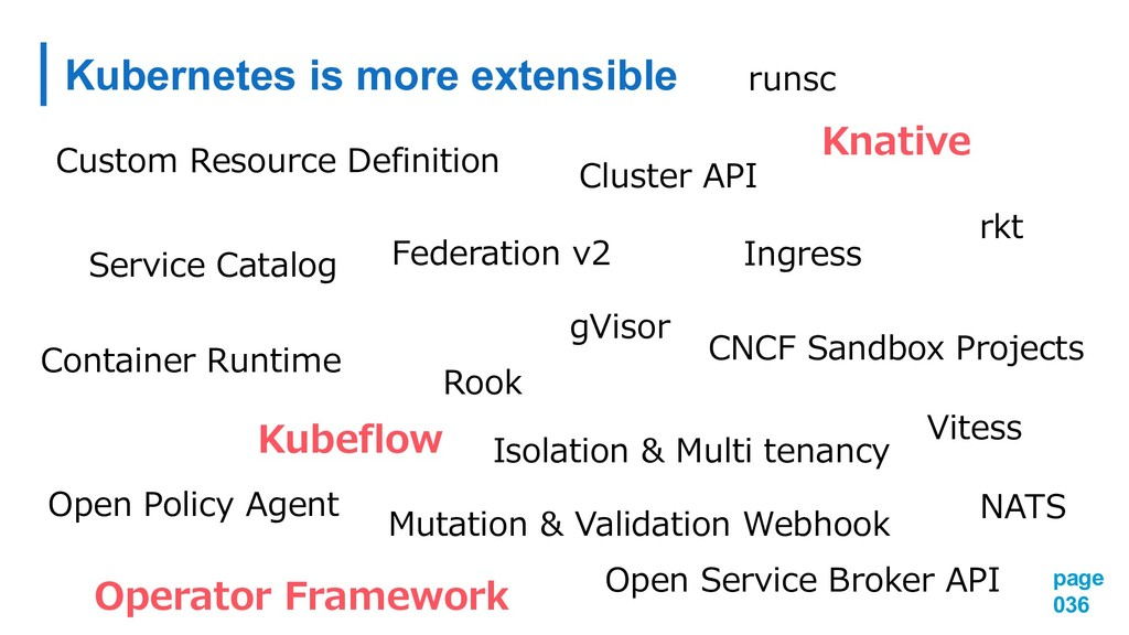 Kubernetes is more extensible page 036 B C B CA...