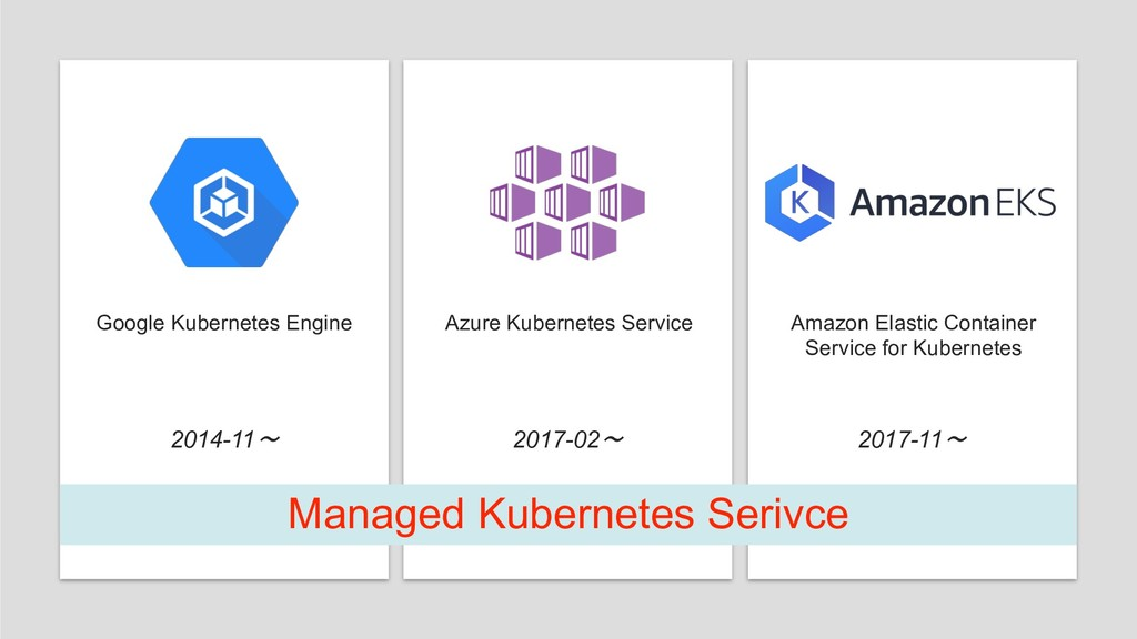 Google Kubernetes Engine Managed Kubernetes Ser...