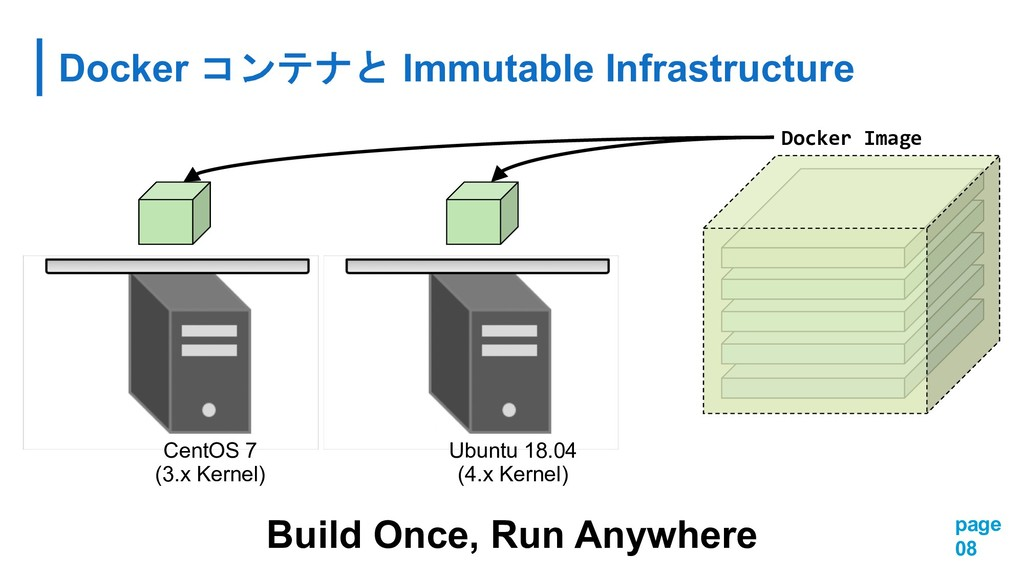 Docker  Immutable Infrastructure page 08 B...