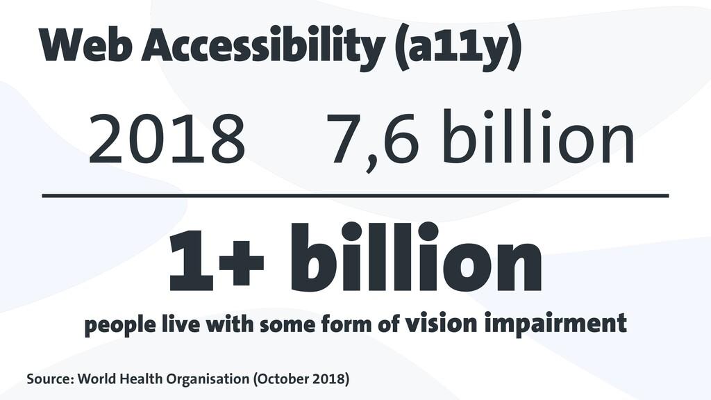 2018 7,6 billion 1+ billion people live with so...