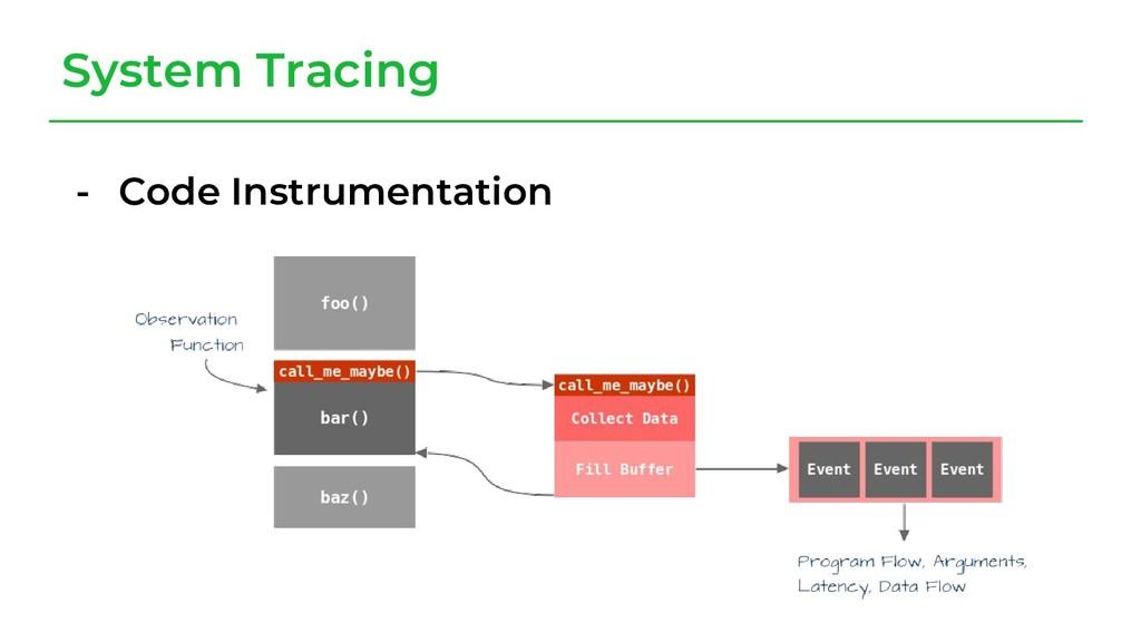 System Tracing - Code Instrumentation