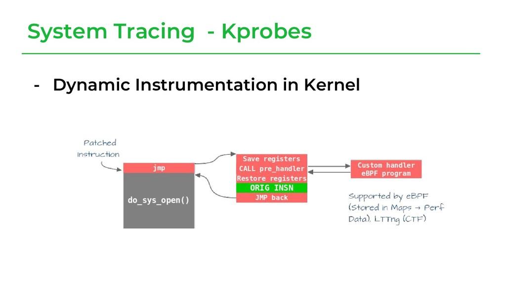 System Tracing - Kprobes - Dynamic Instrumentat...