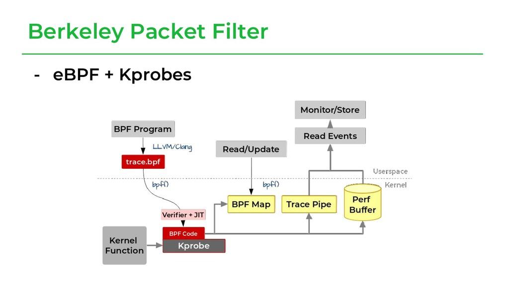 Berkeley Packet Filter - eBPF + Kprobes