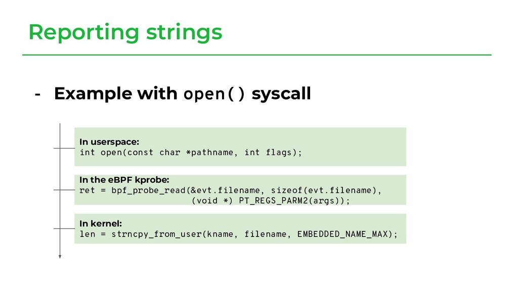 Reporting strings - Example with open() syscall...