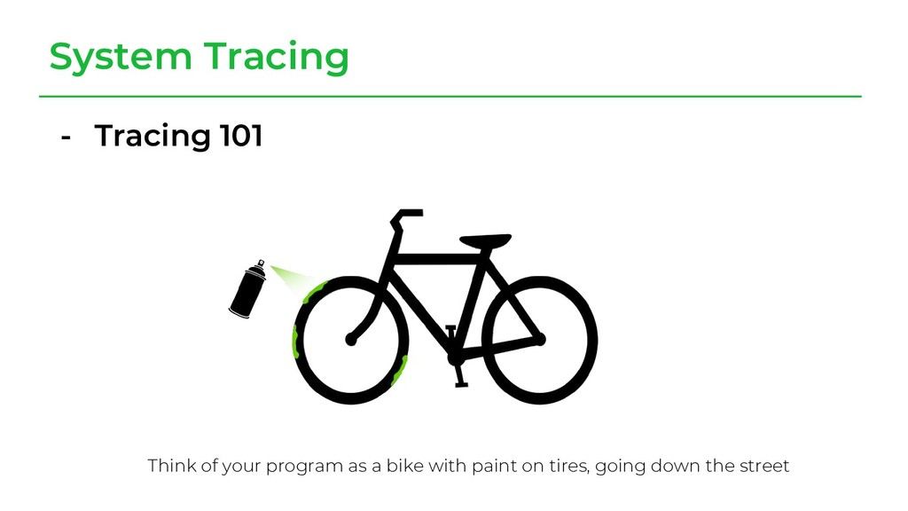 System Tracing - Tracing 101 Think of your prog...