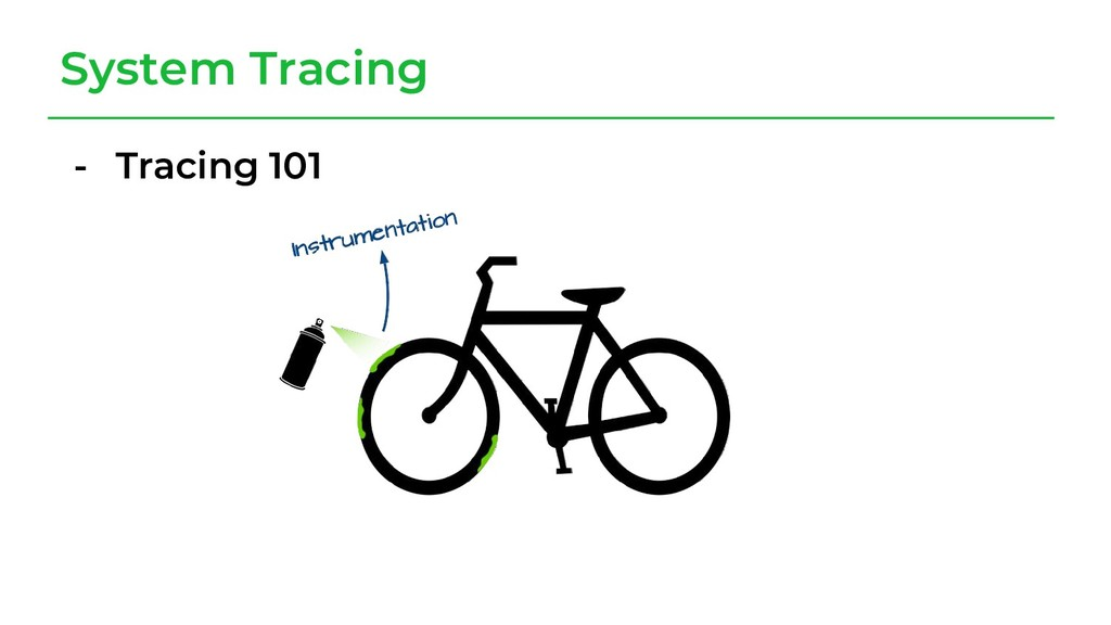 System Tracing - Tracing 101