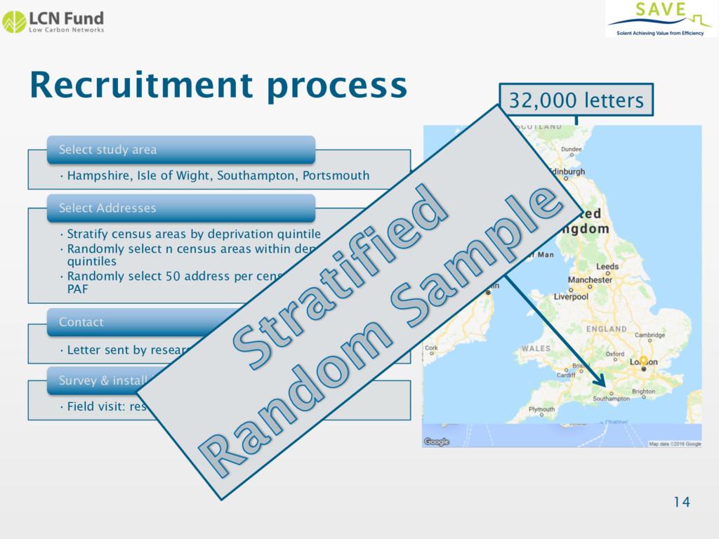 Recruitment process •Hampshire, Isle of Wight, ...