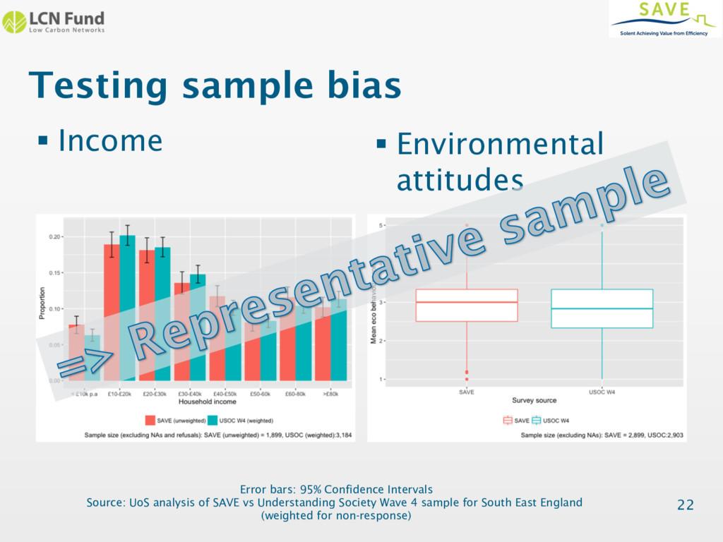 Testing sample bias 22 § Income § Environmental...