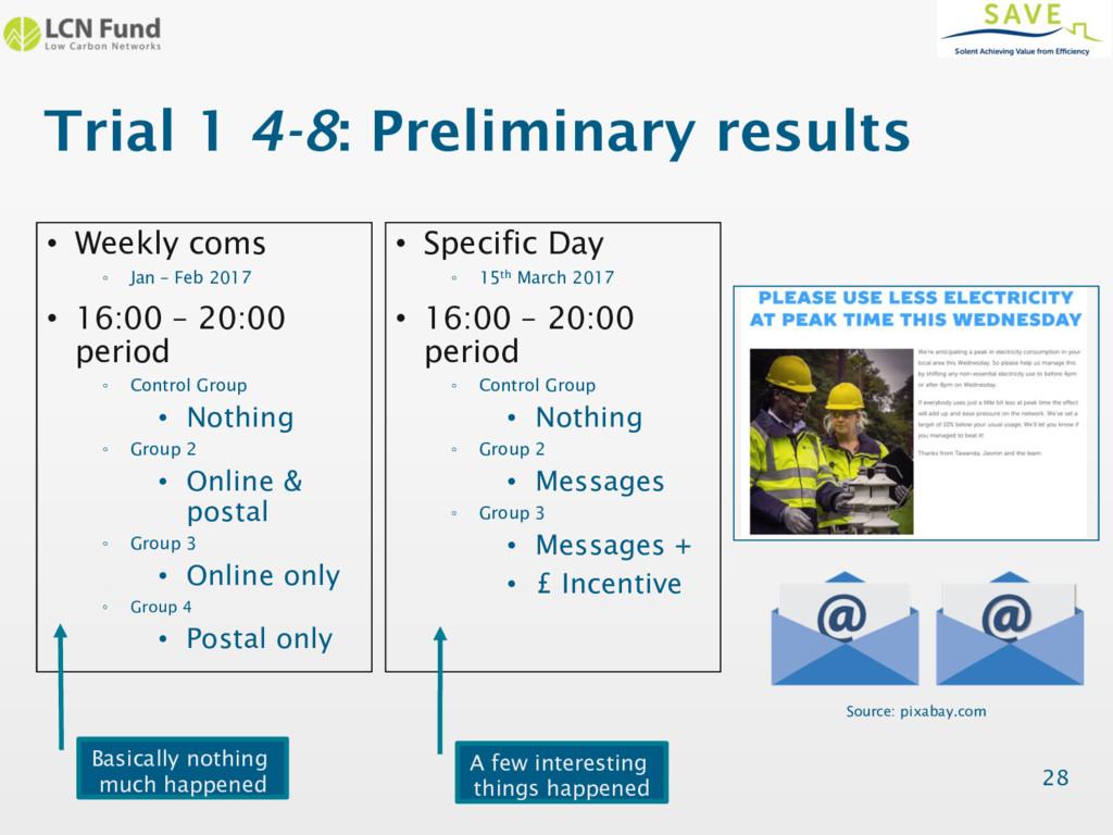 Trial 1 4-8: Preliminary results 28 SRDC 4 Evid...