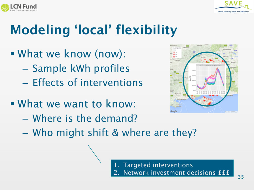 Modeling 'local' flexibility § What we know (no...