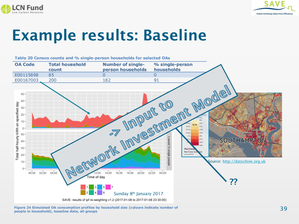 Example results: Baseline 39 To illustrate the ...