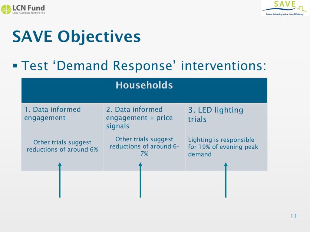 SAVE Objectives § Test 'Demand Response' interv...