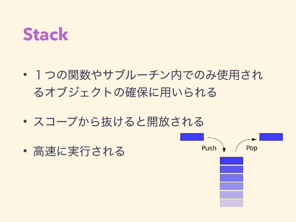 Stack • ̍ͭͷؔαϒϧʔνϯͰͷΈ༻͞Ε ΔΦϒδΣΫτͷ֬อʹ༻͍ΒΕΔ •...