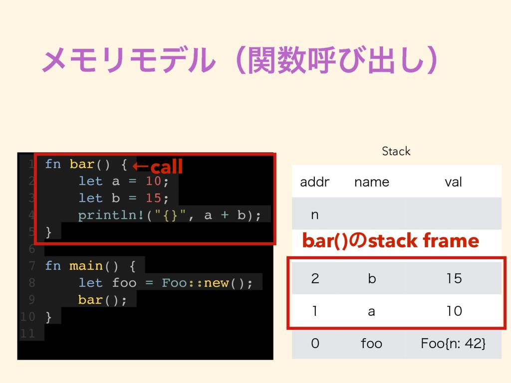 ϝϞϦϞσϧʢؔݺͼग़͠ʣ 1 fn bar() { 2 let a = 10; 3 let...
