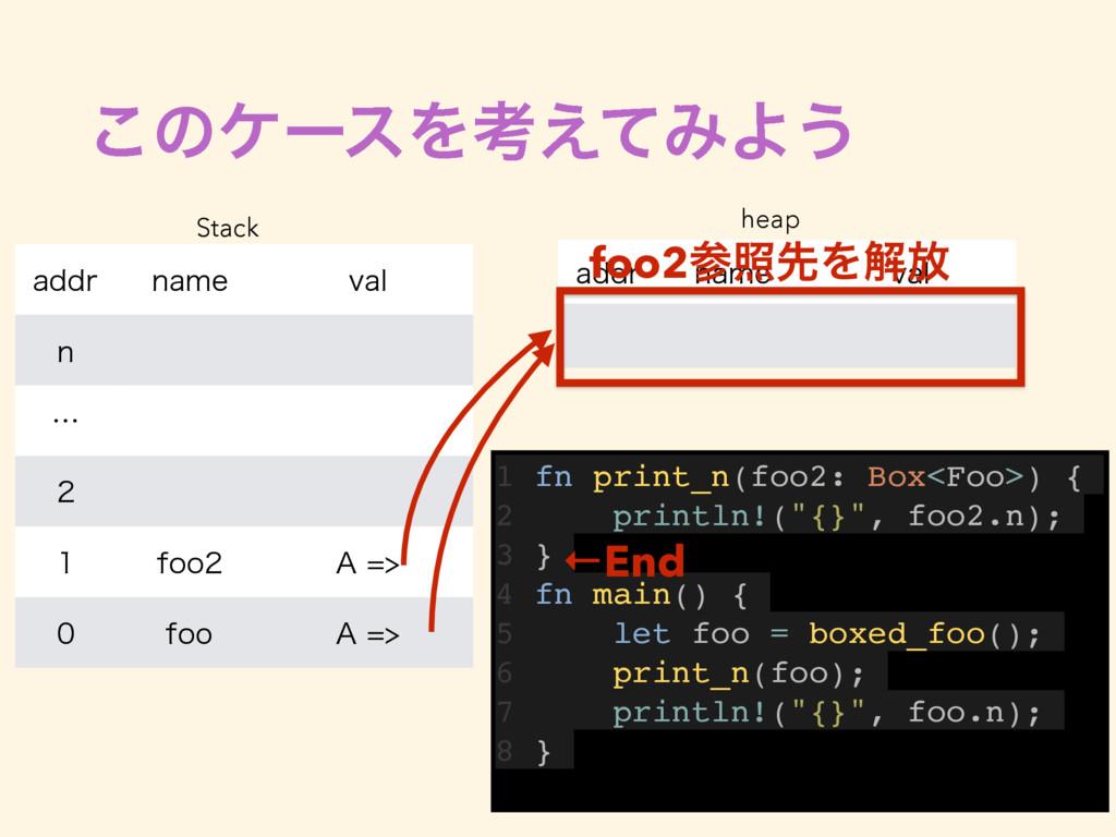 ͜ͷέʔεΛߟ͑ͯΈΑ͏ 1 fn print_n(foo2: Box<Foo>) { 2 p...