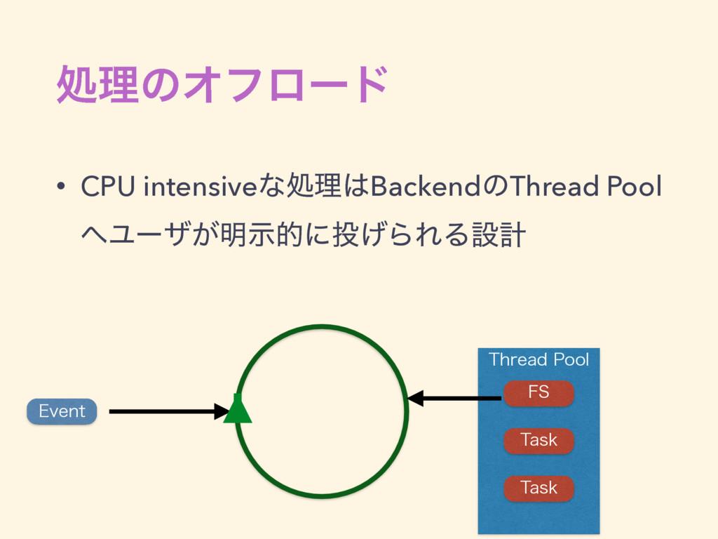 5ISFBE1PPM ॲཧͷΦϑϩʔυ • CPU intensiveͳॲཧBackend...