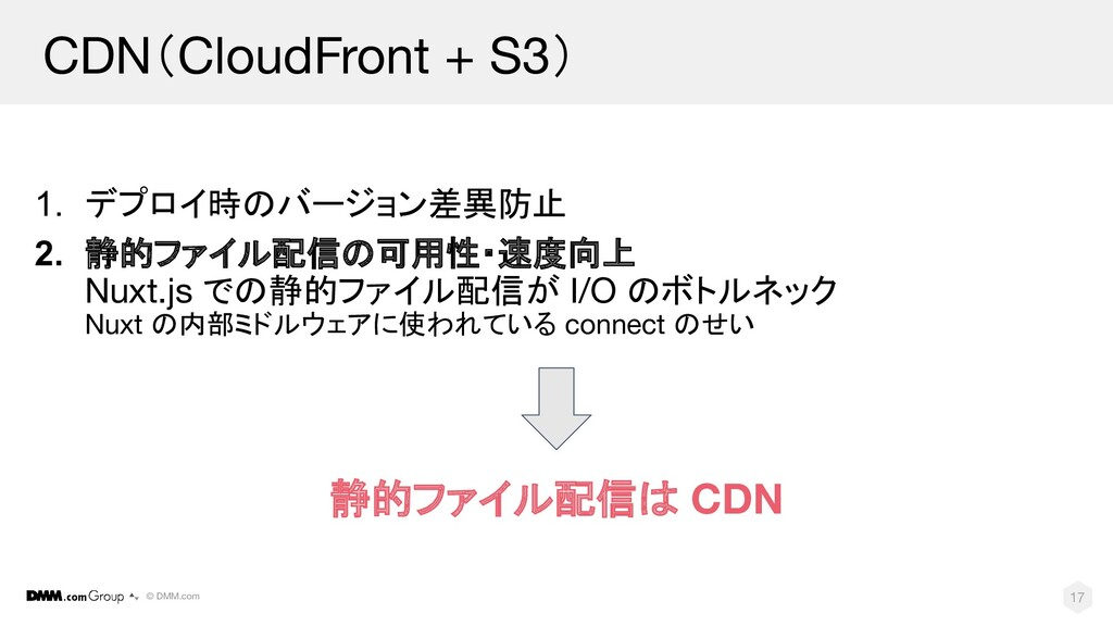 © DMM.com CDN(CloudFront + S3) 1. デプロイ時のバージョン差異...