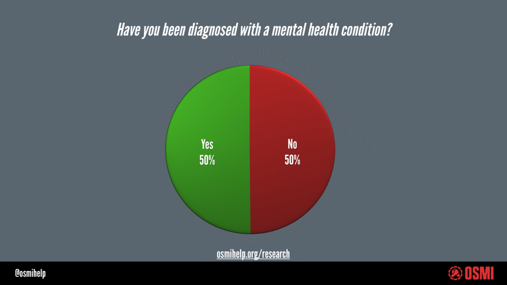 @osmihelp Have you been diagnosed with a mental...