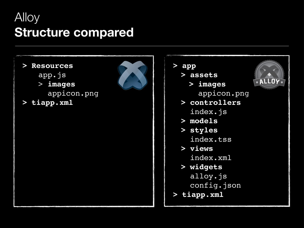 Alloy Structure compared > Resources app.js > i...