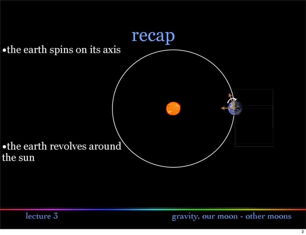 lecture 3 gravity, our moon - other moons recap...