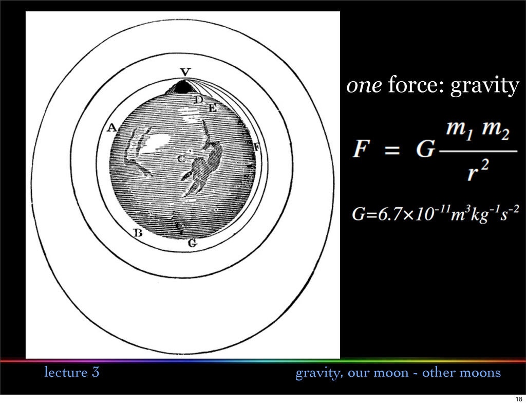 lecture 3 gravity, our moon - other moons one f...