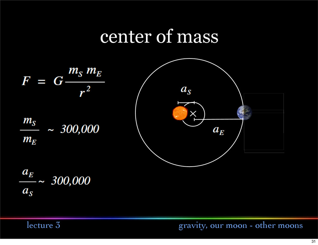 lecture 3 gravity, our moon - other moons cente...