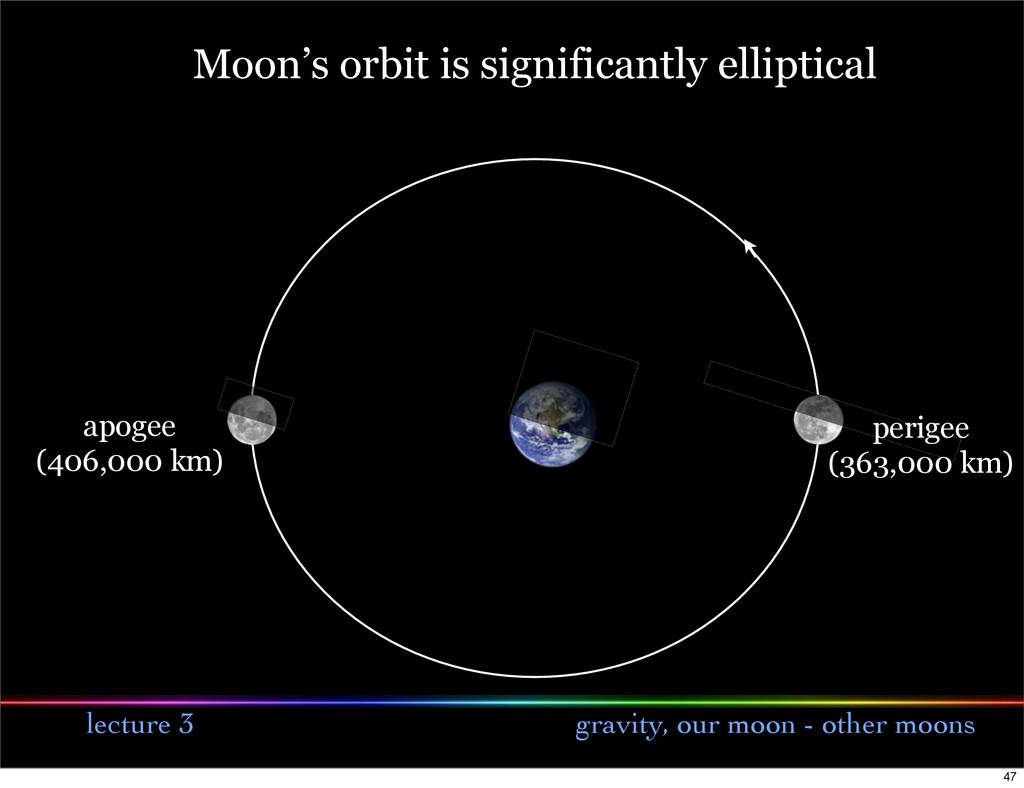 lecture 3 gravity, our moon - other moons perig...