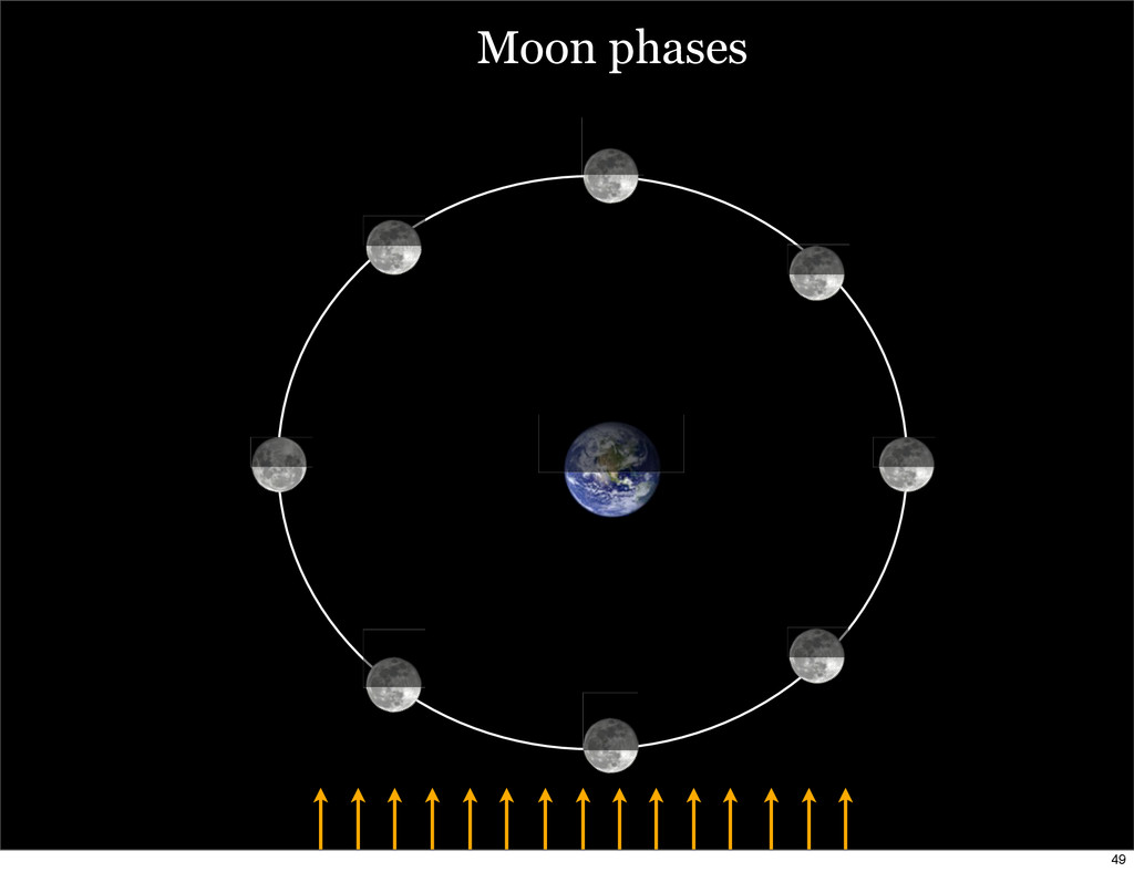 Moon phases 49