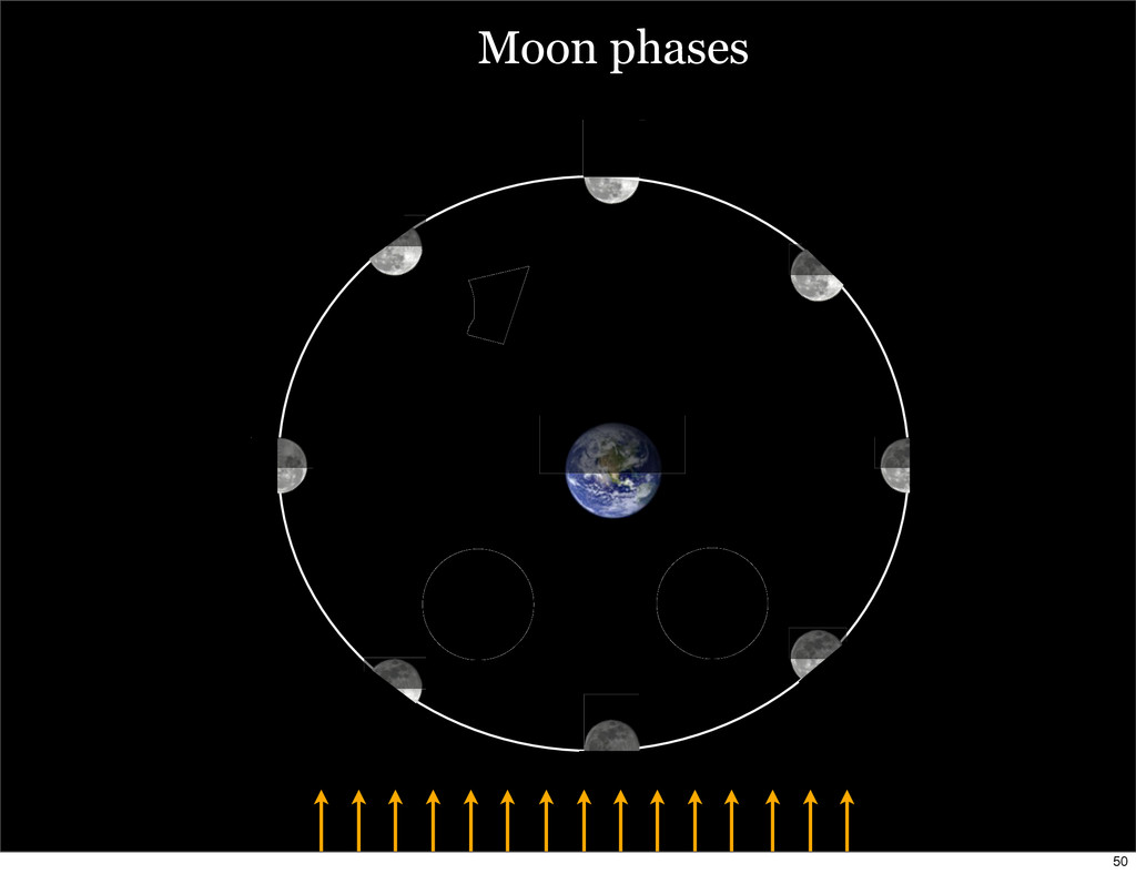 Moon phases 50