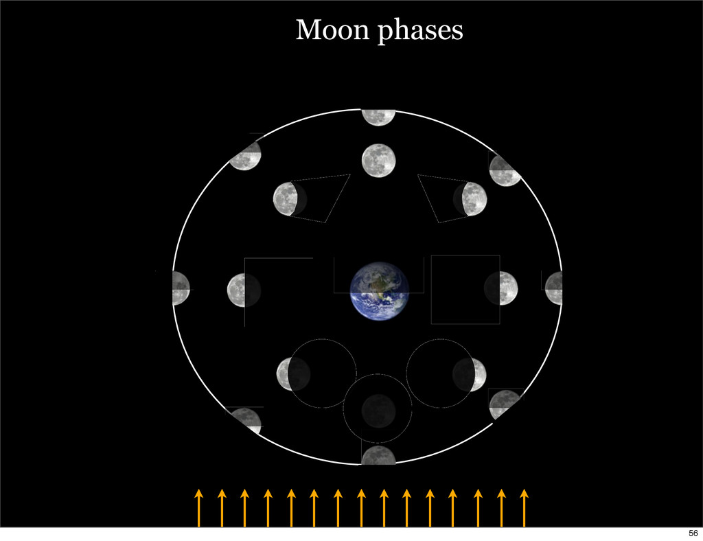 Moon phases 56