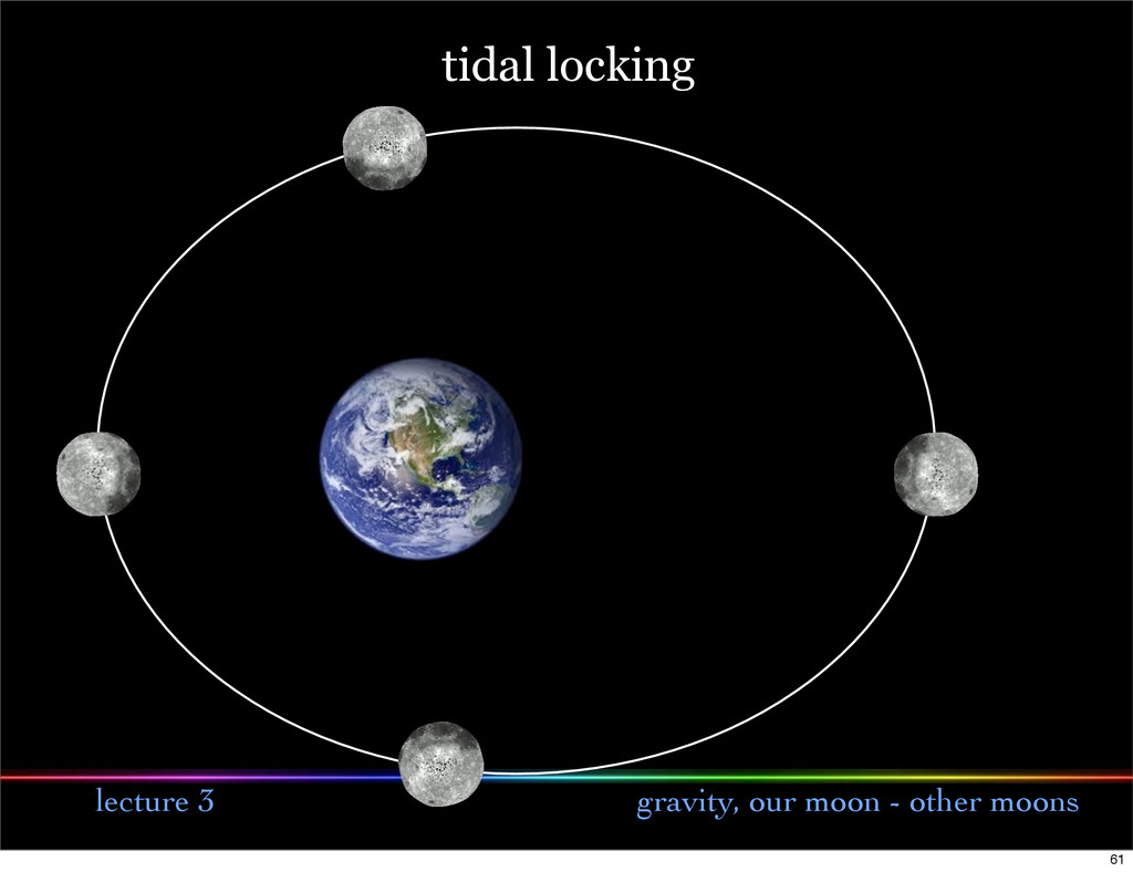 lecture 3 gravity, our moon - other moons tidal...