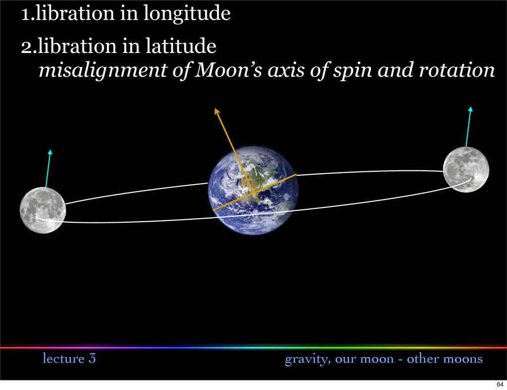lecture 3 gravity, our moon - other moons 2.lib...
