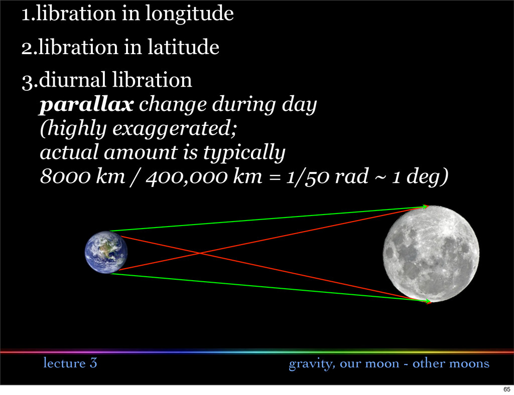 lecture 3 gravity, our moon - other moons 3.diu...