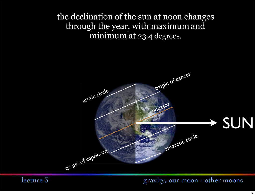 lecture 3 gravity, our moon - other moons equat...