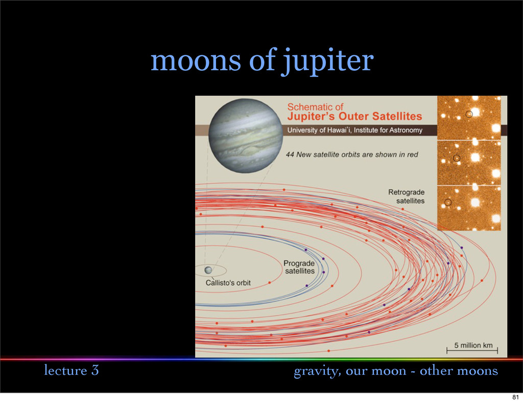lecture 3 gravity, our moon - other moons moons...