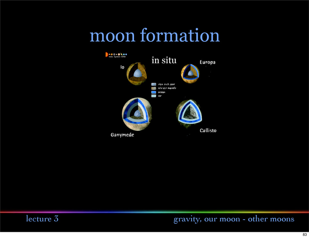 lecture 3 gravity, our moon - other moons moon ...