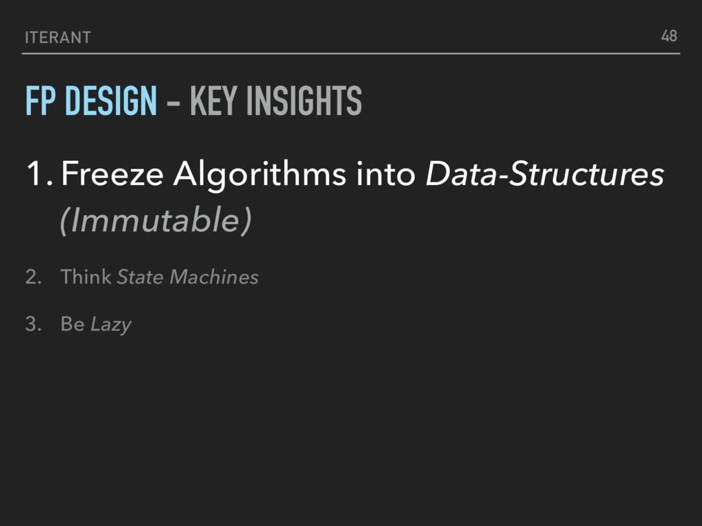 48 ITERANT 1. Freeze Algorithms into Data-Struc...
