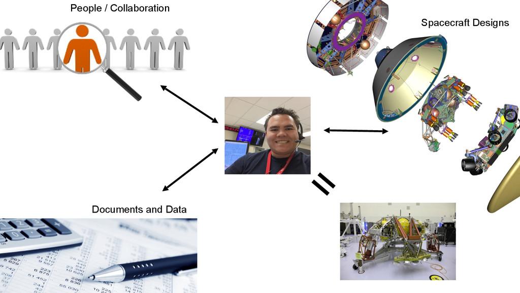 Spacecraft Designs People / Collaboration Docum...