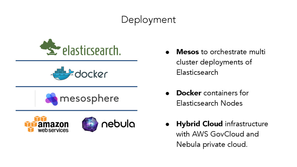 ● Mesos to orchestrate multi cluster deployment...