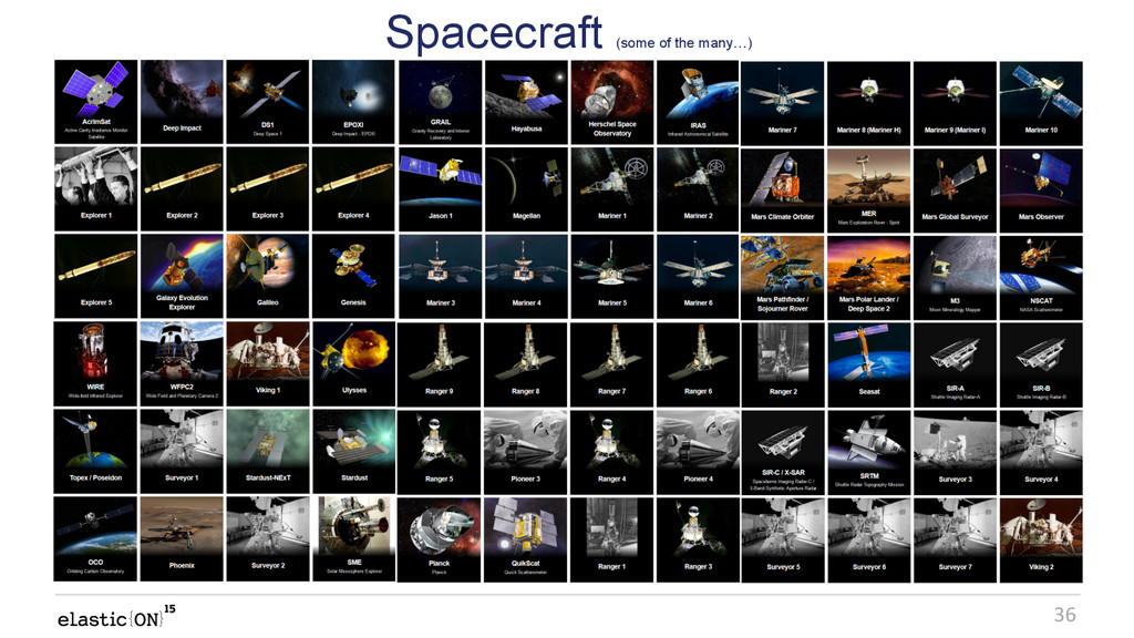 { } 36 Spacecraft (some of the many…) 1st US Sa...